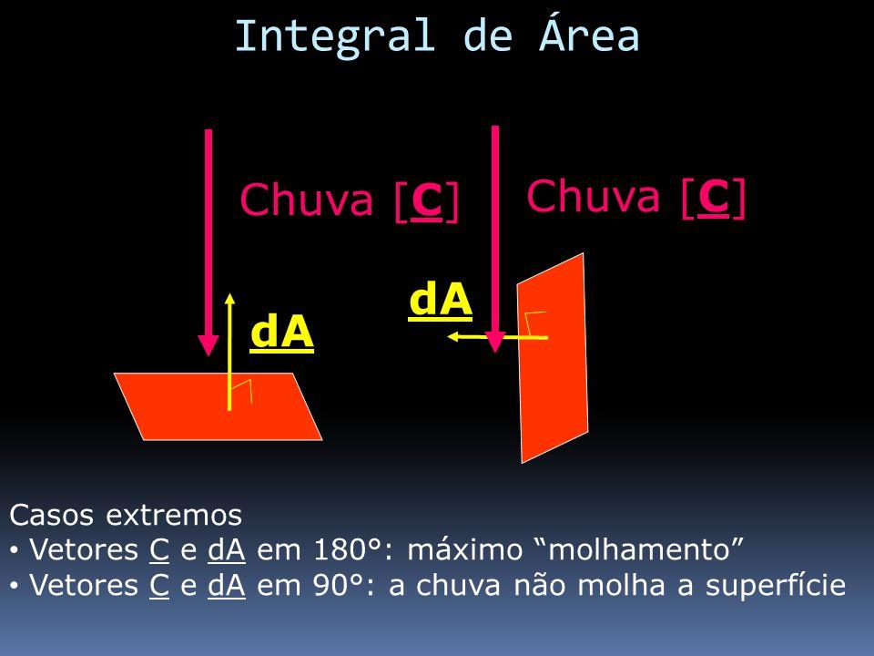 Integral de Área Chuva [C] Chuva [C] dA dA Casos extremos